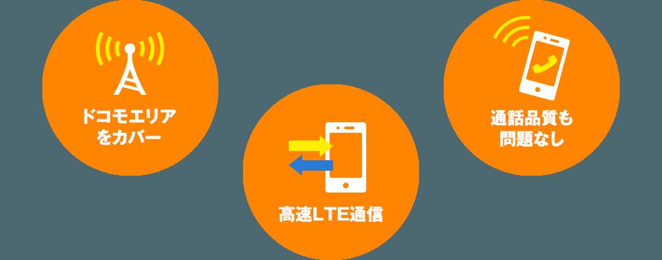OCNモバイルの通信速度