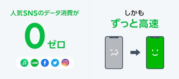 LINEモバイルの特徴やメリット